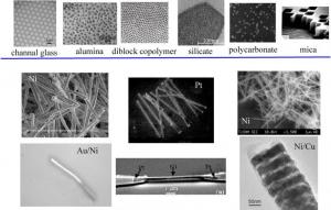 Nanomaterial Manipulation